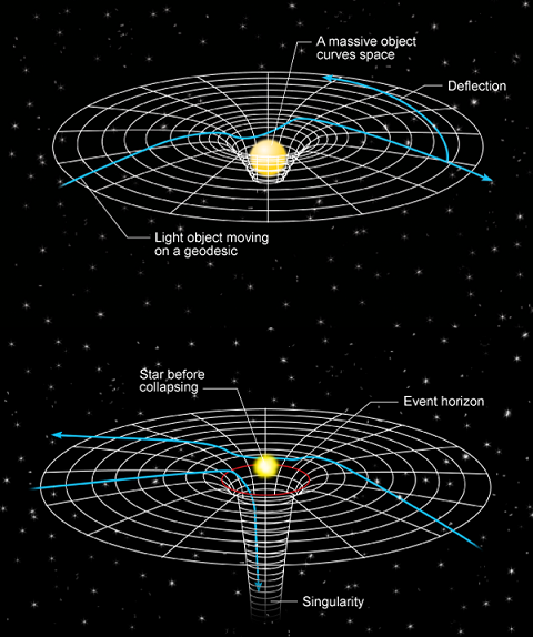 Relativity-1