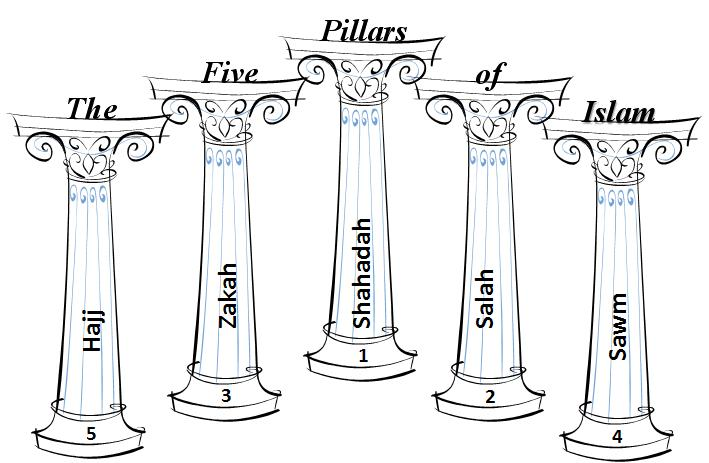 islam five pillars True islam is derived from the quran and not from the the details presented here for each of the five pillars of islam are a presentation of what is contained and.