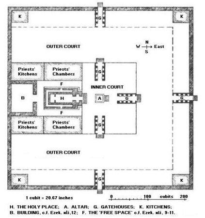 Ezekiel-Temple-1